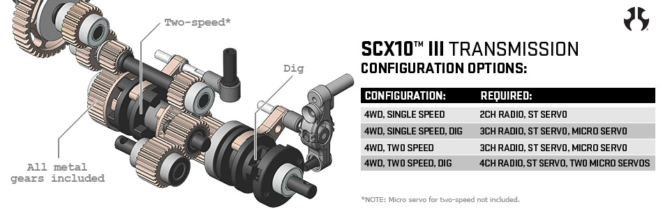 Scx10_iii_transmission_950x300
